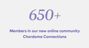 650+ new members in our online community Chordoma Connections