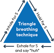Triangle breathing technique